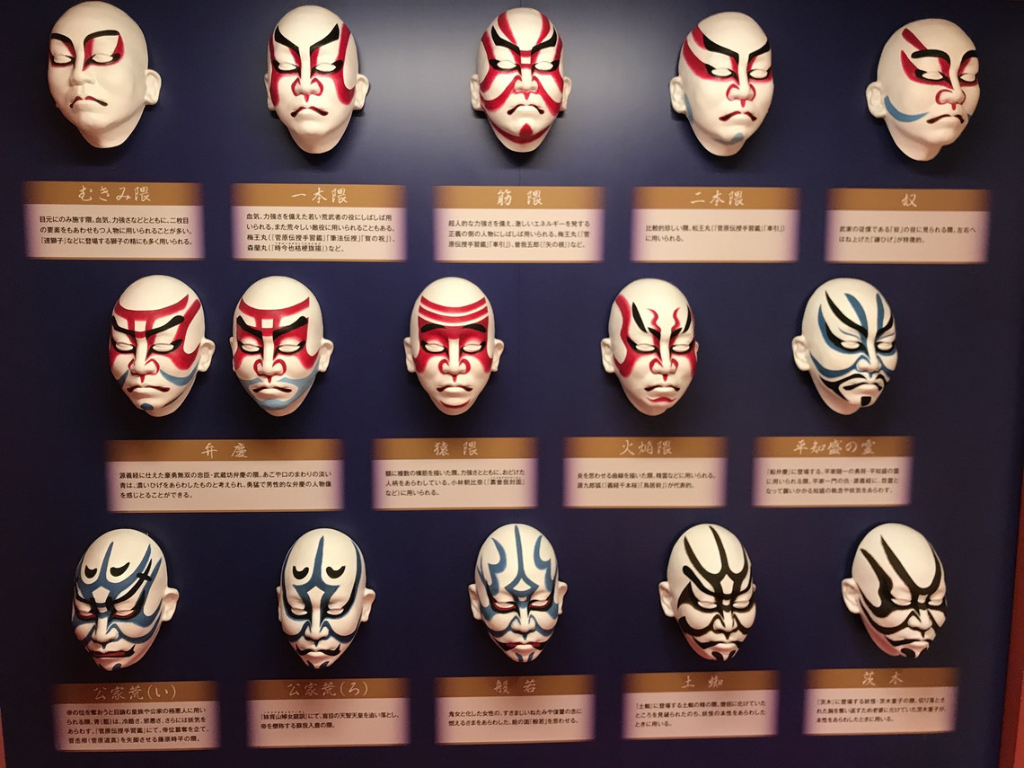 A wall display of stern faced white masks. Each is painted with striking red and/or black marks that portray different patterns and emotions. Underneath each mask is an interpretation panel in Japanese.